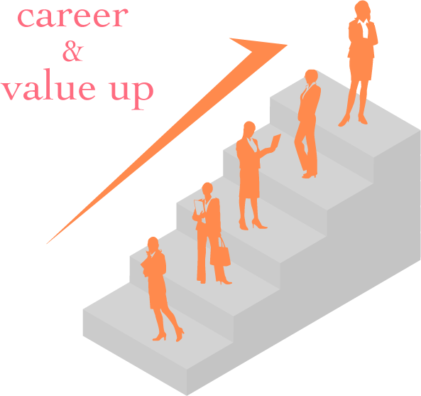 career & value up